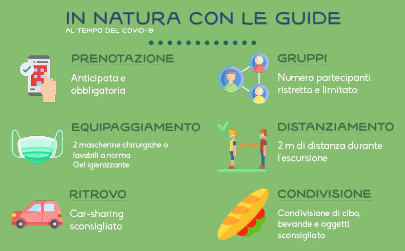 Norme COVID giugno 2020 guide ambientali escursionistiche ForEst Studio naturalistico